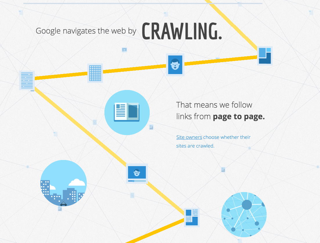 Search engines crawl the web by following links from page to page